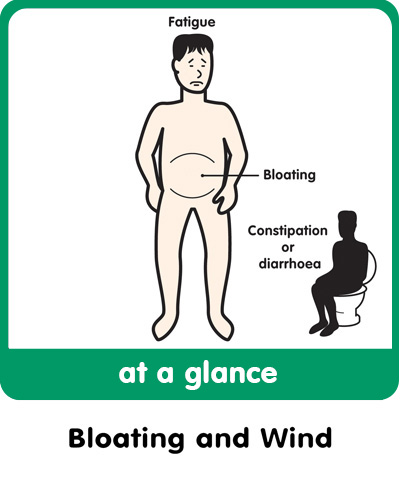 bloating-and-wind-1