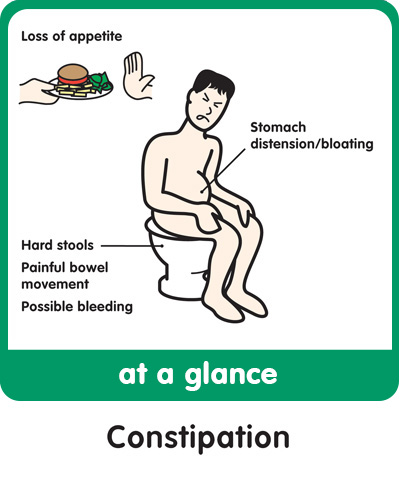 constipation-1